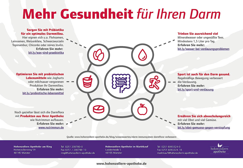 Darm und Immunsystem Infografik der Hohenzollern Apotheke Münster